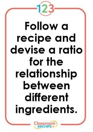 Recipe ratio