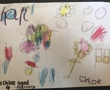Chloe Nursery 2D Art